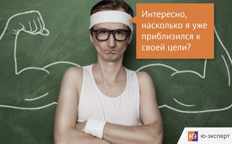 Цикл мышления: цель → действие → оценка результата